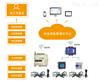 安全用电管理云平台2019.1