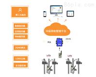 江蘇 環保設備精準監測系統