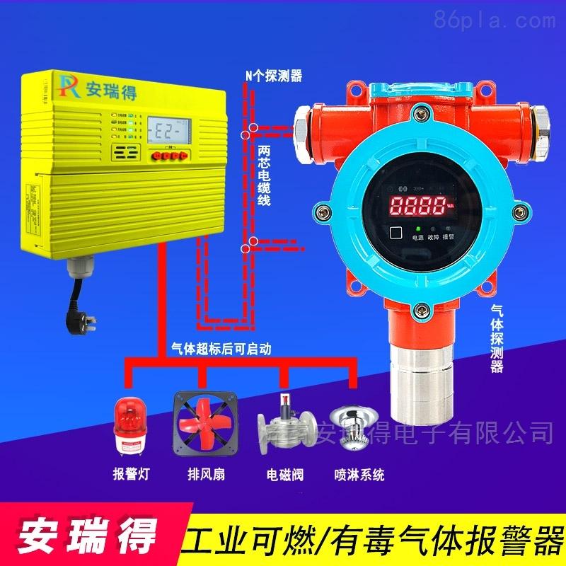 固定式乙烷气体泄漏报警器