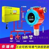 家具厂甲醛气体探测报警器