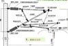 JTMH70中心锚结辅助绳 TB/T3111-2005