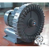 RB-055環形高壓鼓風機