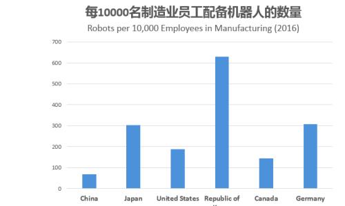 """工業4.0時代下,中國制造如何向""""智""""造轉型"""