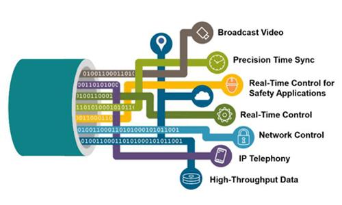 從灰暗走向高光 |工業4.0通訊的新紀元